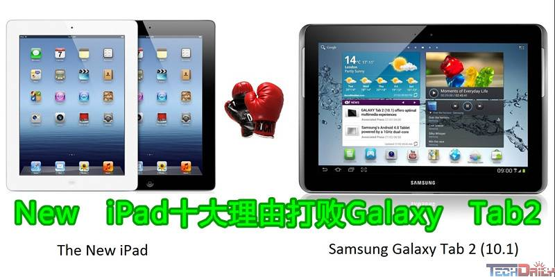 ipad vs galaxy tablet Shop for samsung ipad & tablets in electronics buy products such as samsung galaxy tab a lite 70 8gb tablet pc (wi-fi) white 32gb microsd accessory bundle includes tablet, 32gb microsd memory card, cleaning kit, 3 stylus pens, ear buds and hardshell case at walmart and save.